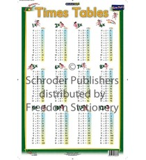 Marlin Kids Chart: Times Tables 1 to 12