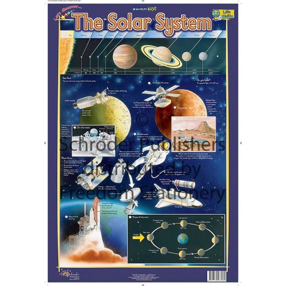 Marlin Kids Chart: The Solar System