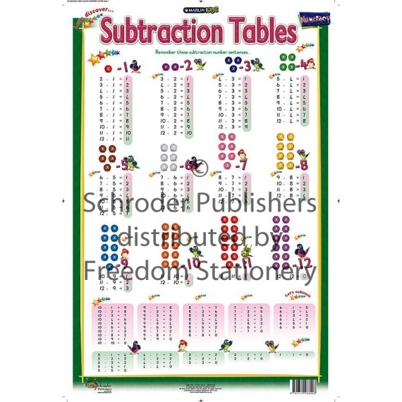 Marlin Kids Chart: Subtraction Tables