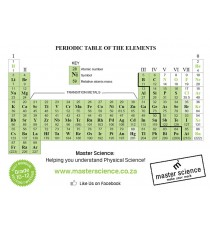 Periodic Table packs of 250